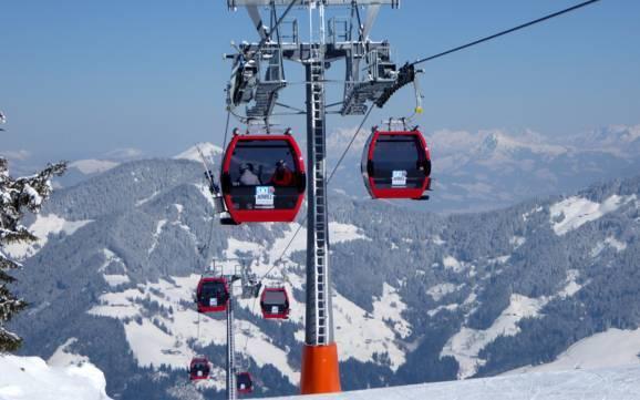 wildsch nau beste skigebiete wildsch nau top skigebiete. Black Bedroom Furniture Sets. Home Design Ideas
